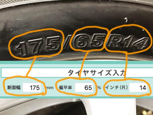 タイヤサイズの確認方法:断面積、扁平率、インチ数リムサイズ